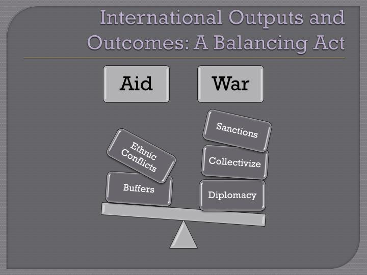 International Outputs and Outcomes: A Balancing Act