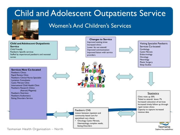 Child and Adolescent Outpatients Service