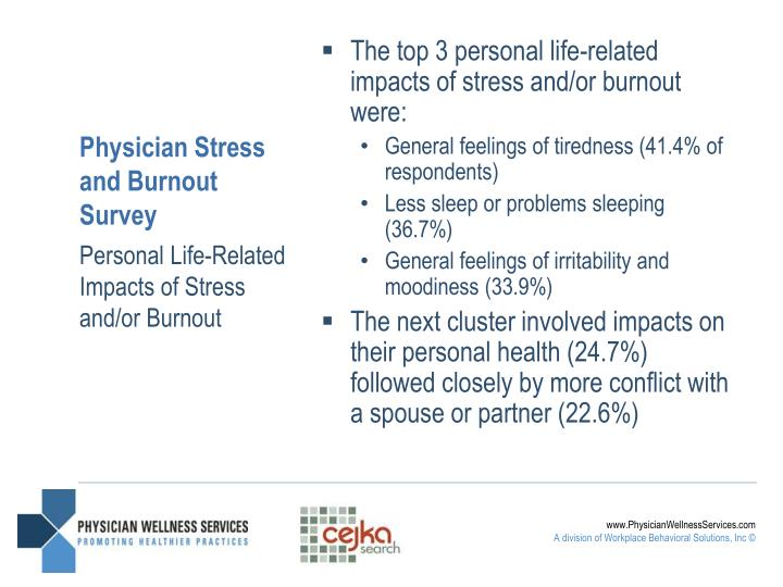 Physician Stress and Burnout Survey