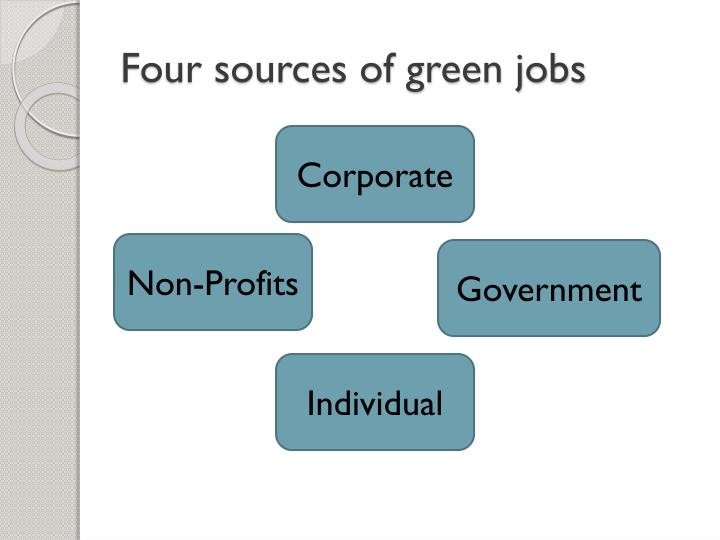 Four sources of green jobs