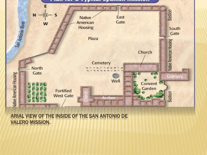 Arial view of the inside of the San Antonio de Valero Mission.