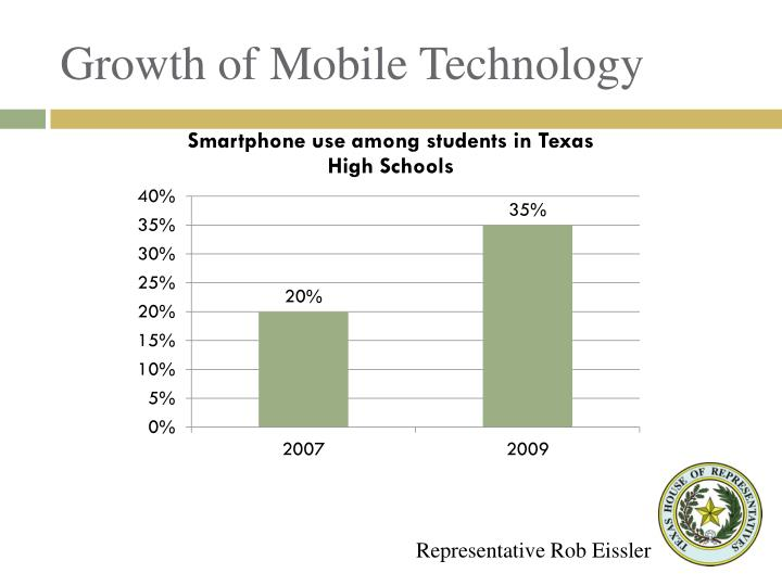 Growth of Mobile Technology