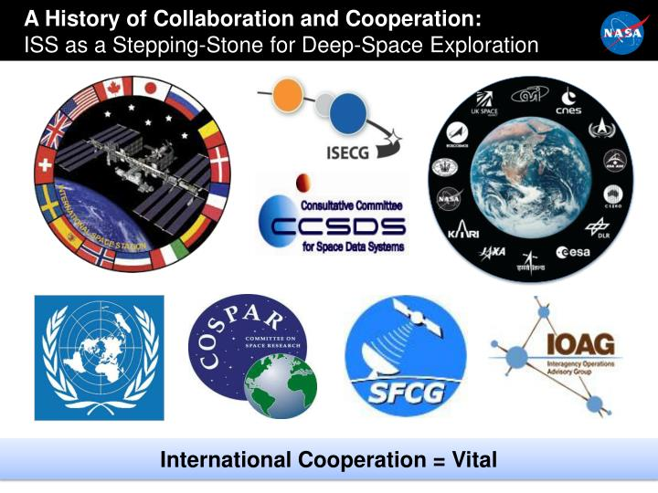 A History of Collaboration and Cooperation: