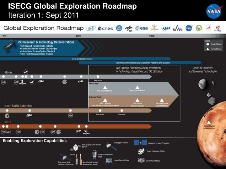 ISECG Global Exploration Roadmap