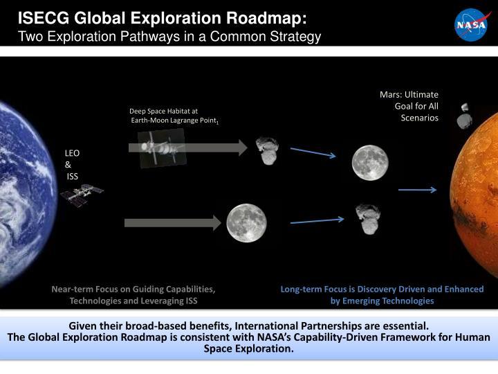 ISECG Global Exploration Roadmap:
