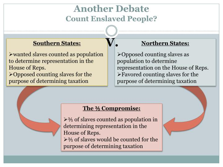 Another Debate