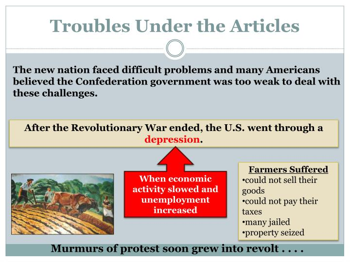 Troubles Under the Articles