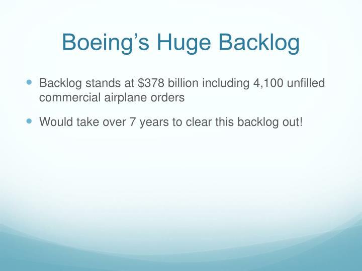 Boeing's Huge Backlog