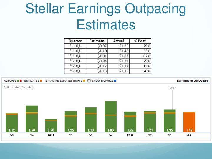 Stellar Earnings Outpacing Estimates