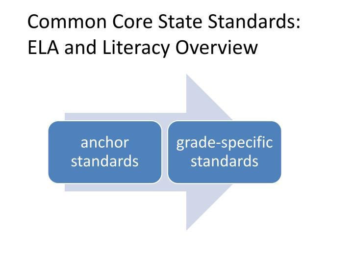 Common Core State Standards: