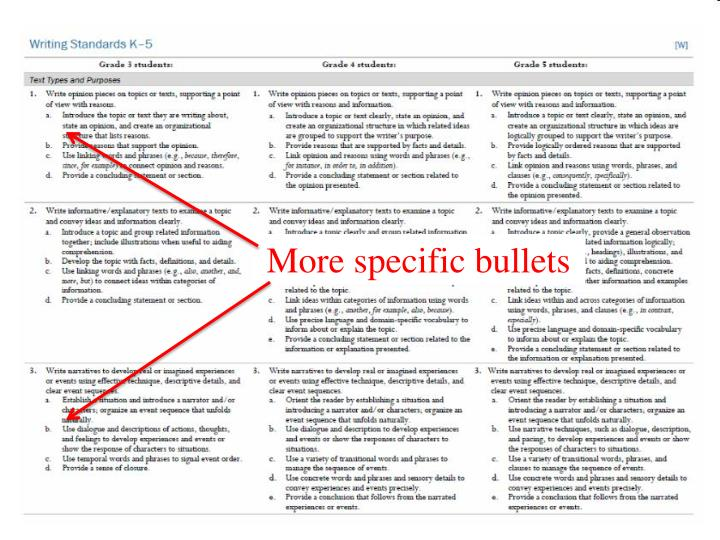 More specific bullets