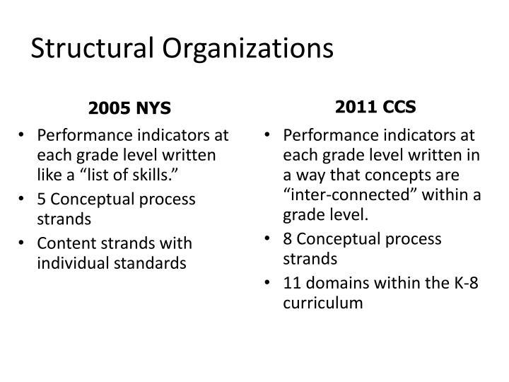 "Performance indicators at each grade level written like a ""list of skills."""