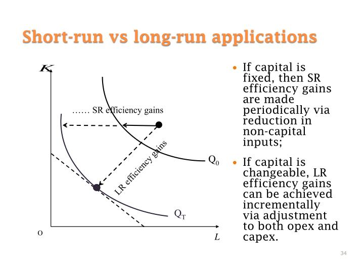 If capital is fixed, then SR efficiency gains are made periodically via reduction in non-capital inputs;
