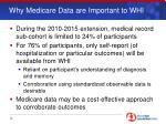 why medicare data are important to whi