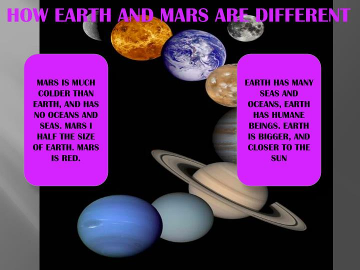 HOW EARTH AND MARS ARE DIFFERENT