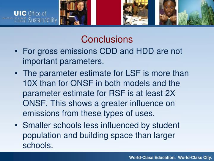For gross emissions CDD and HDD are not important parameters.