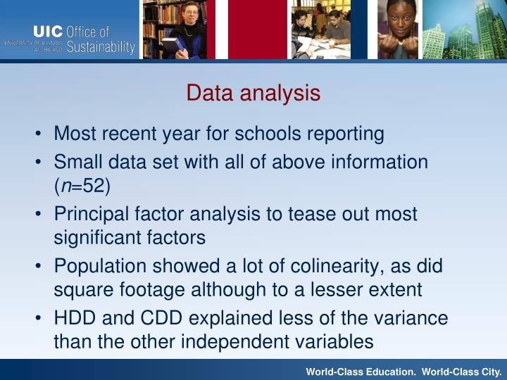 Most recent year for schools reporting