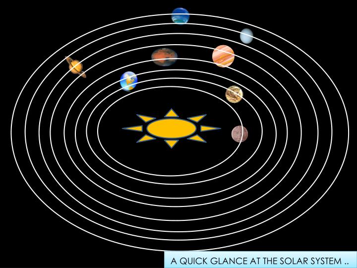 A QUICK GLANCE AT THE SOLAR SYSTEM ..