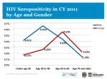 hiv seropositivity in cy 2011 by age and gender