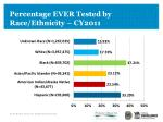 percentage ever tested by race ethnicity cy2011