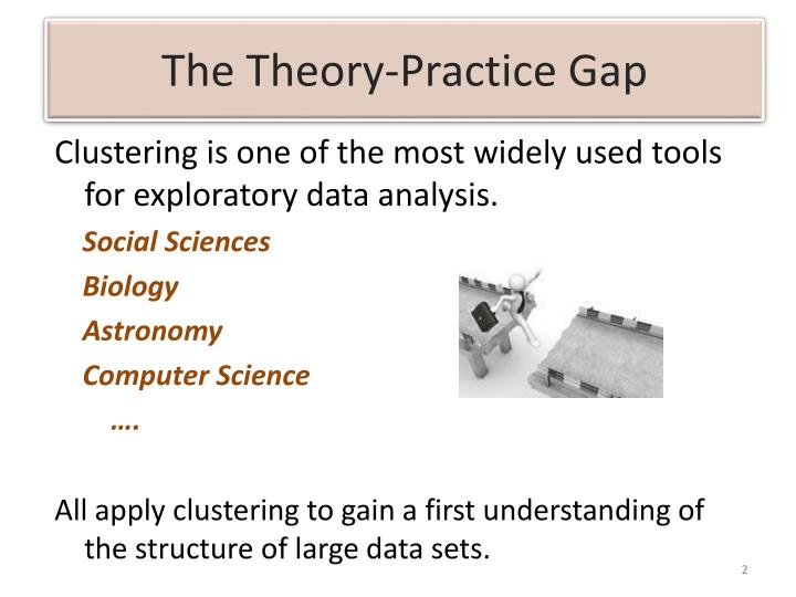 The Theory-Practice Gap
