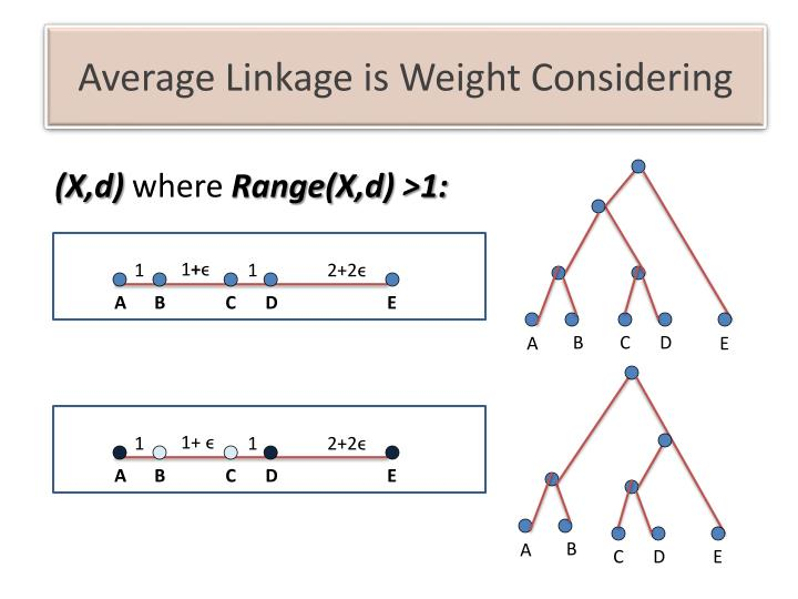 Average Linkage is Weight Considering