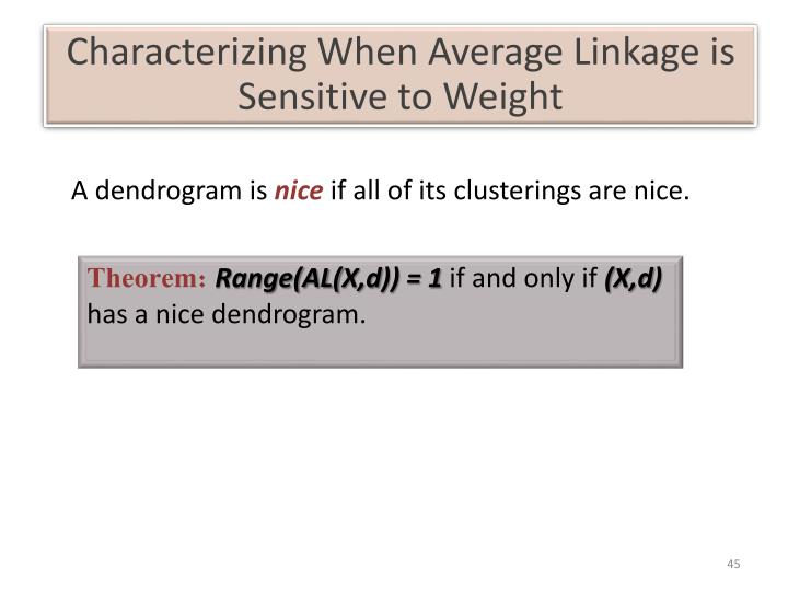 Characterizing When Average Linkage is