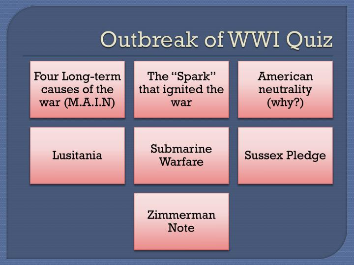 Outbreak of WWI Quiz