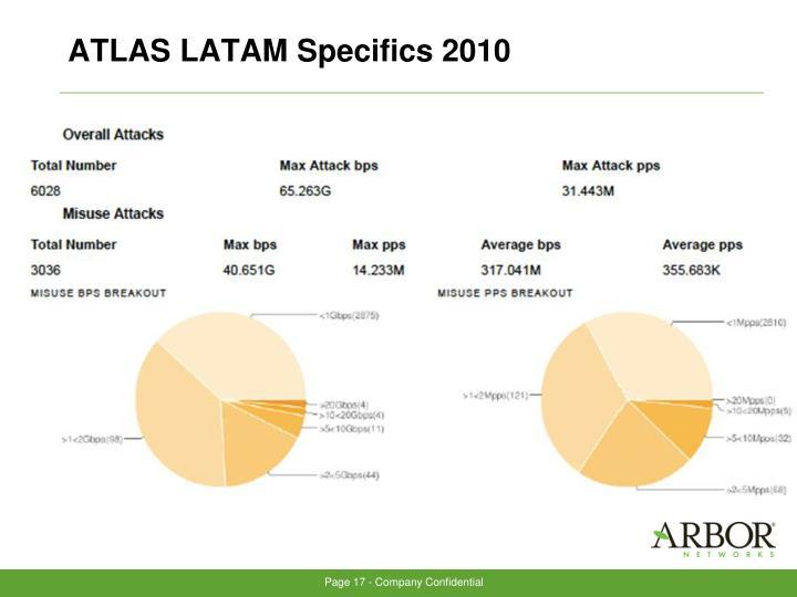 ATLAS LATAM Specifics 2010