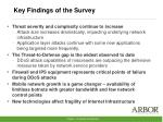 key findings of the survey