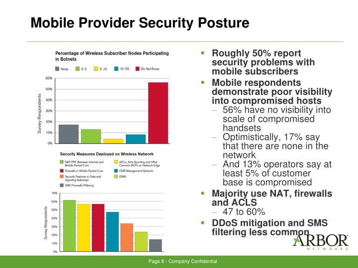 Mobile Provider Security Posture