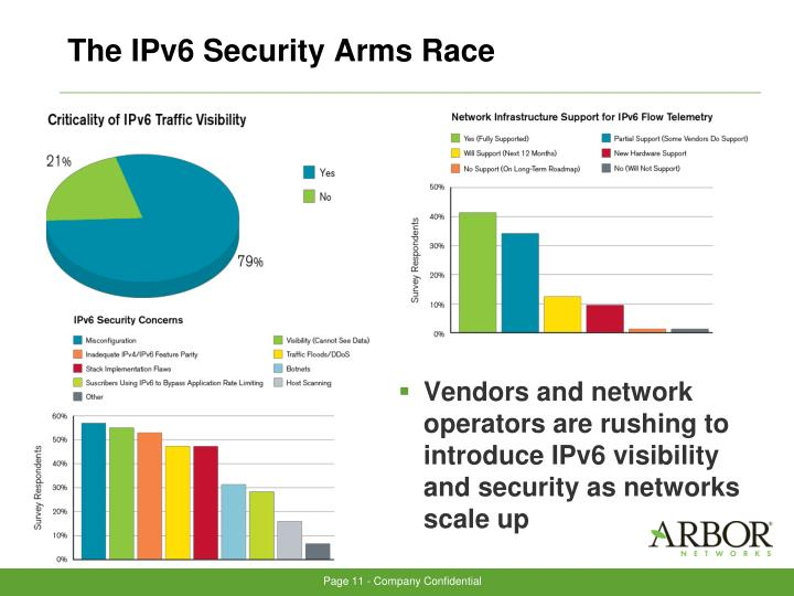 The IPv6 Security Arms Race