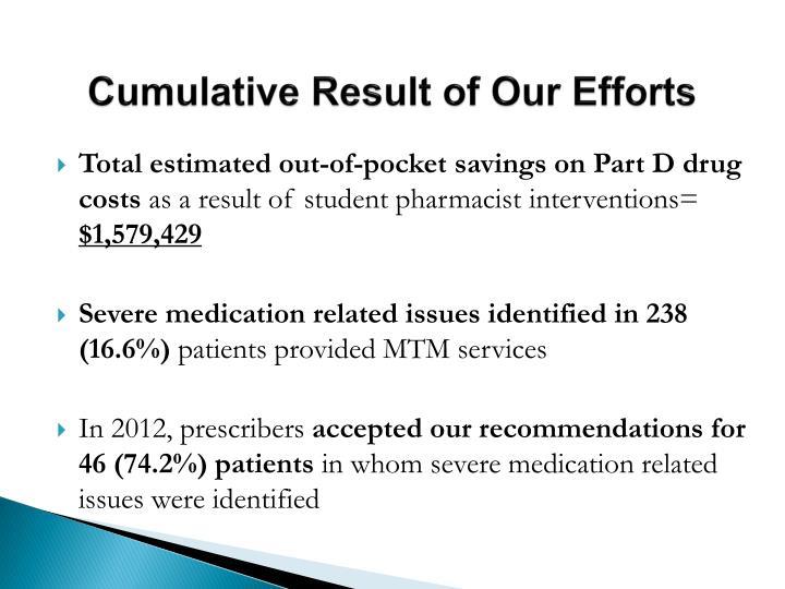 Cumulative Result of Our Efforts