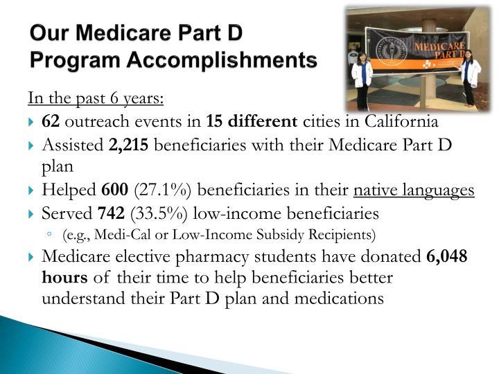 Our Medicare Part D