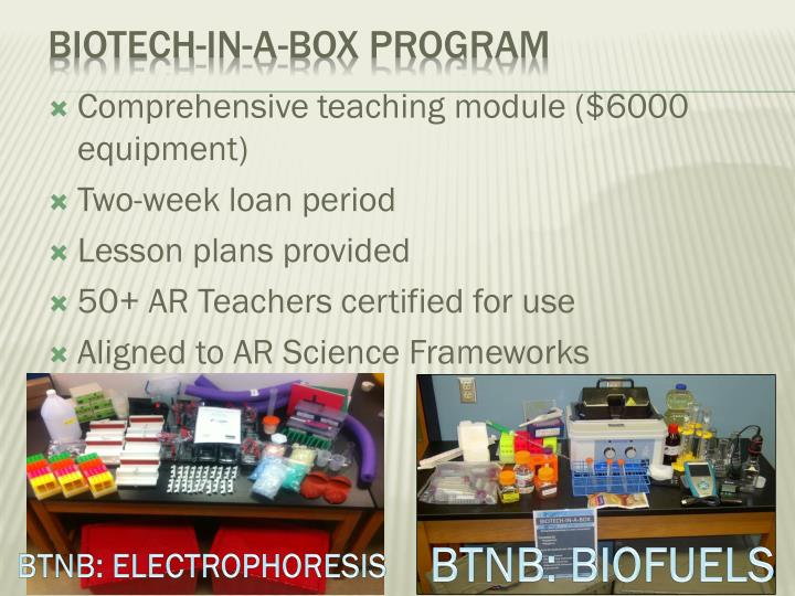 Comprehensive teaching module ($6000 equipment)