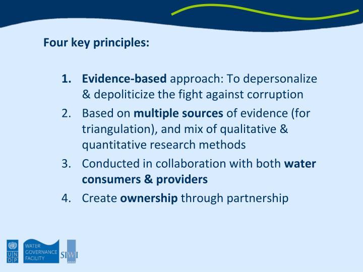 Four key principles: