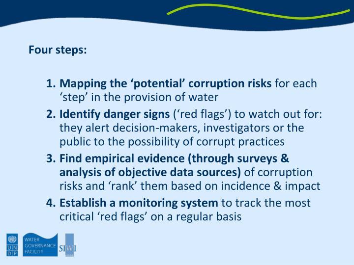 Four steps: