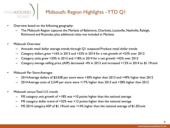 Midsouth: Region Highlights - YTD Q1
