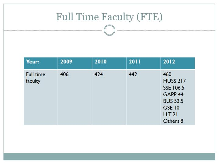 Full Time Faculty (FTE)