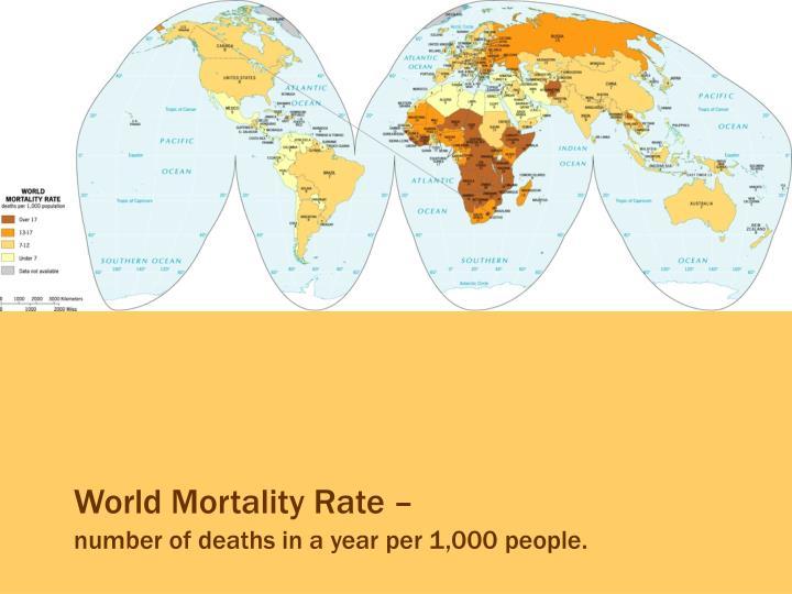 World Mortality Rate –