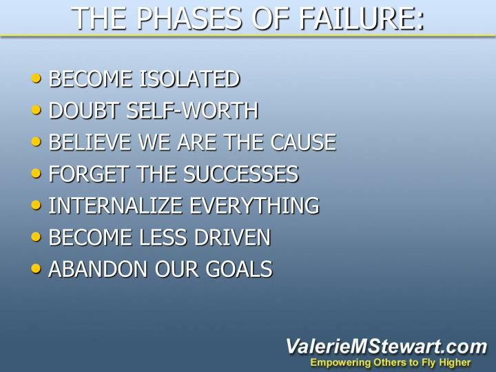 THE PHASES OF FAILURE: