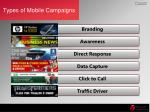 types of mobile campaigns1