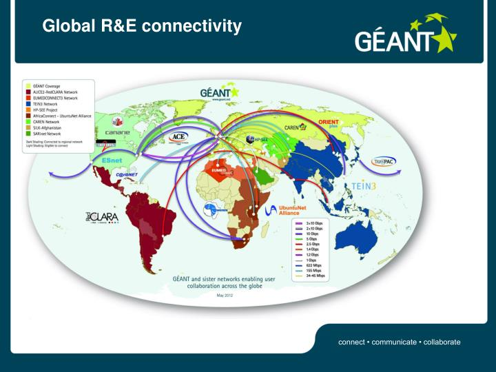 Global R&E connectivity