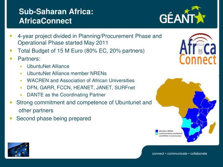 Sub-Saharan Africa: