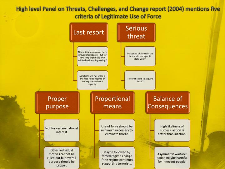 High level Panel on Threats, Challenges, and Change report (2004) mentions five criteria of Legitimate Use of Force