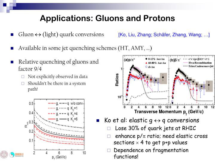 Applications: Gluons and Protons
