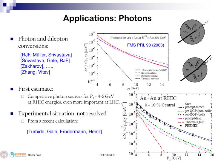 Applications: Photons