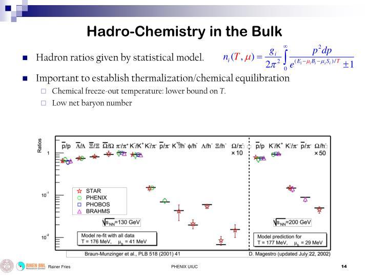 Hadro-Chemistry in the Bulk