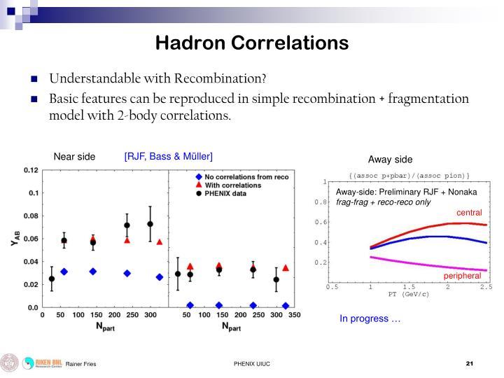 Hadron Correlations