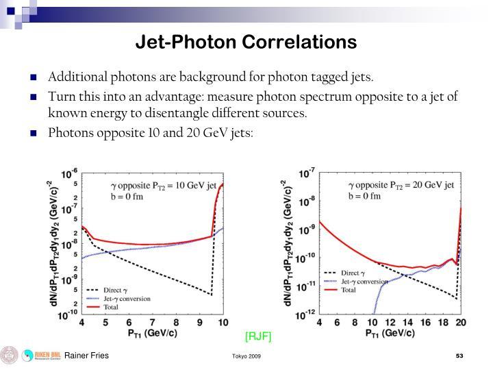 Jet-Photon Correlations